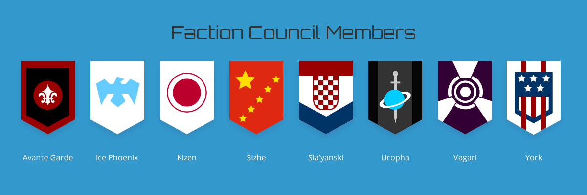 Faction Council Members